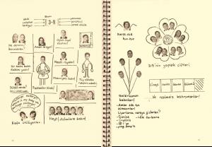 1974 3-B Sayfa8