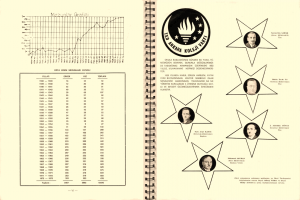 1974 Giriş Sayfaları Sayfa3
